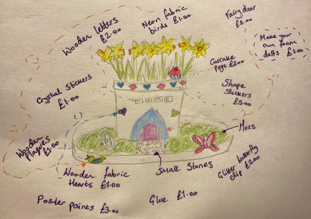 how to make a fairy garden path